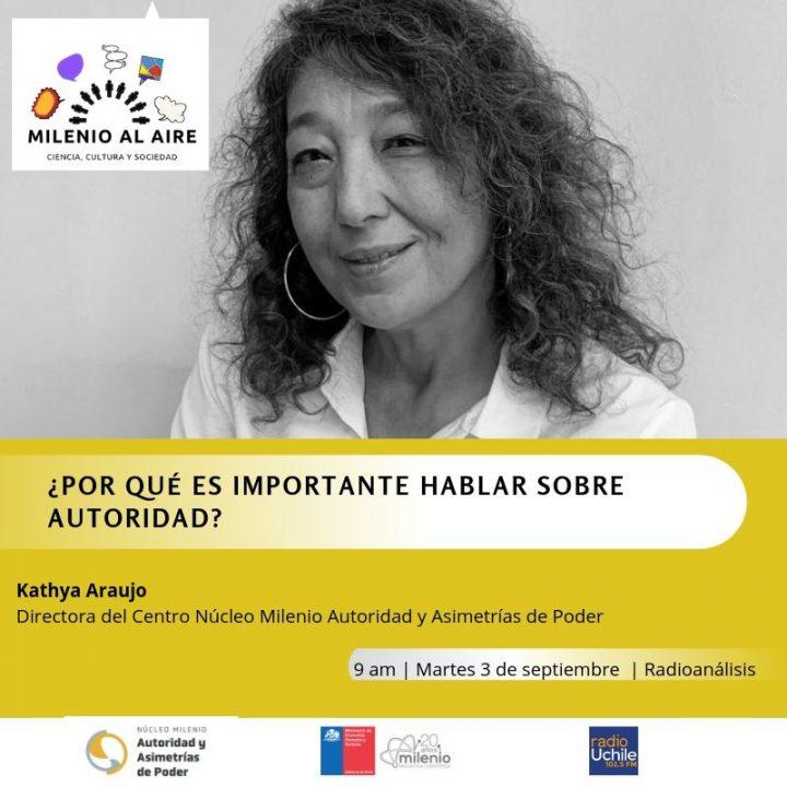 "Programa ""Milenio al Aire"" – Radio Universidad de Chile"